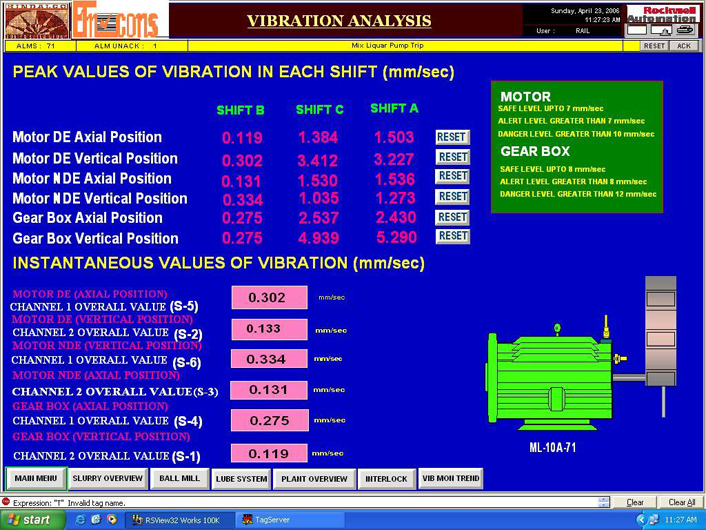 Vibration Monitoring System : Conditional